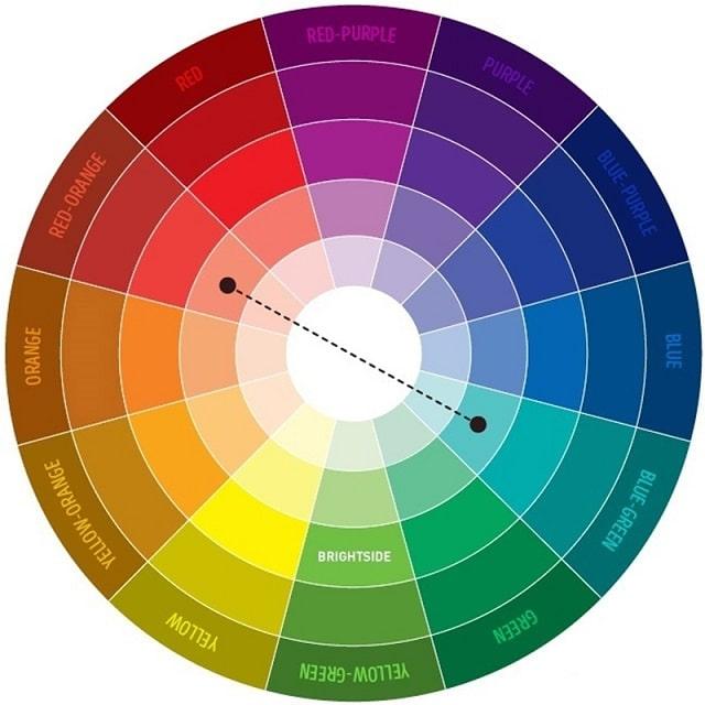 màu xanh rêu kết hợp với màu nào thì đẹp(5)